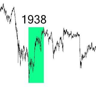 1938Slope