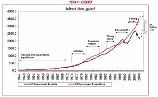 1-soc-gen-Public-debtexplosion-