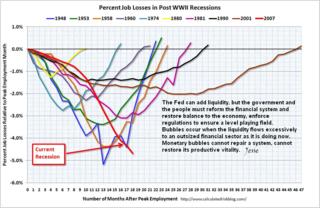 Job_losses_and_recessions