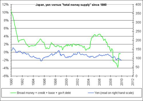 Boj_money_key_stats1990on4y