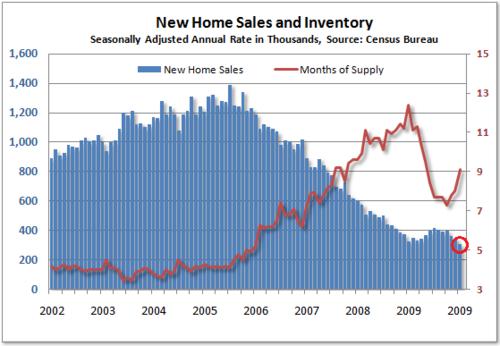 Saupload_10_02_24_new_home_sales