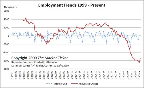 Saupload_employment_trends