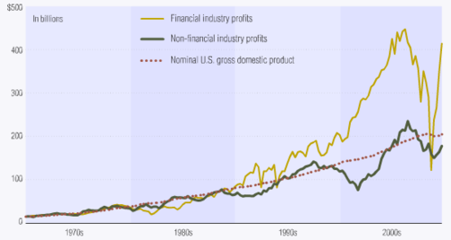 Saupload_bank_profits_2