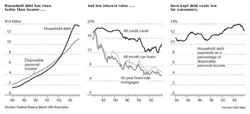 Saupload_ny_times_low_interest_rates