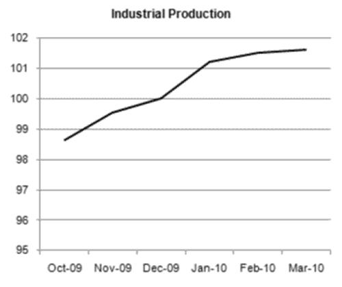 Us-economy-26-2