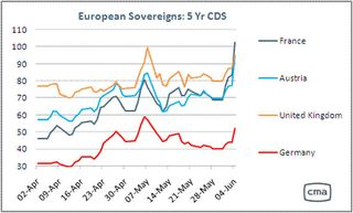 Saupload_european_sovereign_cds_64