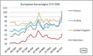 Saupload_european_sovereign_cds_64