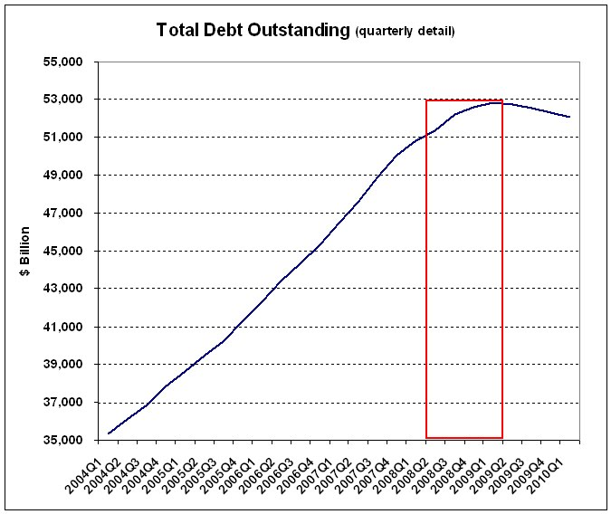 Saupload_debt_detail
