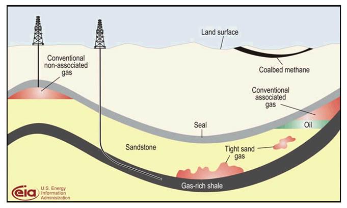 Natural-gas-shale-1