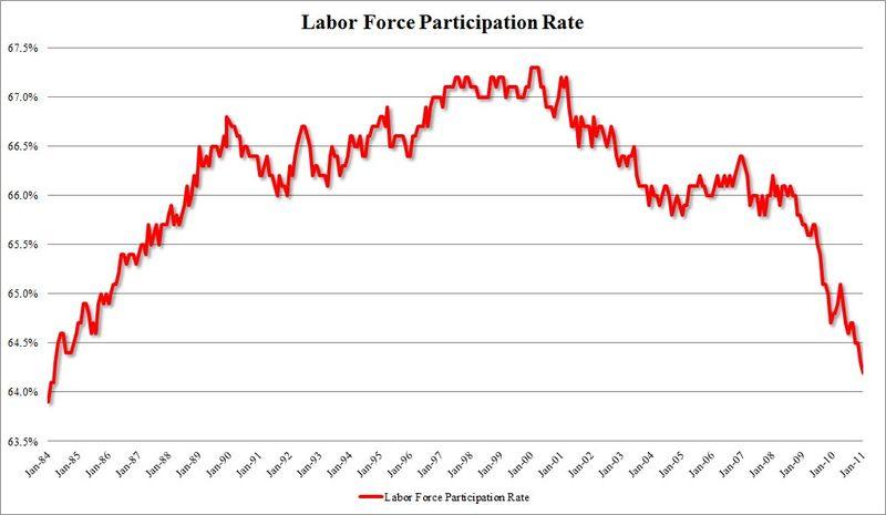 Labor Force Participation_1