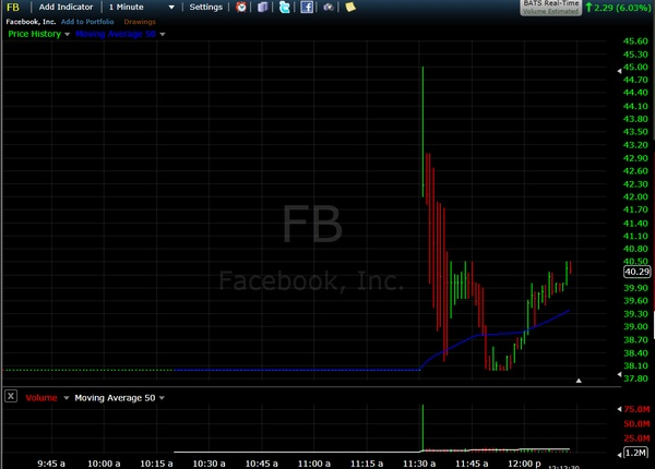 FB opening