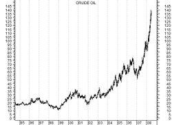 Oil_oil