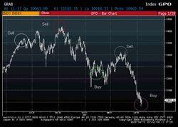 Yves_liquidity_2
